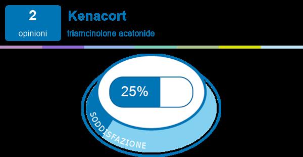 Cortisonici
