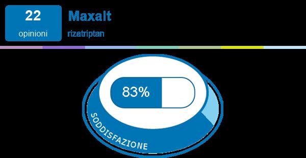 is zovirax prescription only