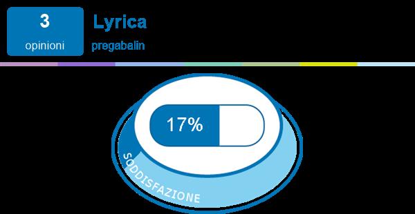 Lyrica per lombalgia - Farmaci: Esperienze ed effetti..