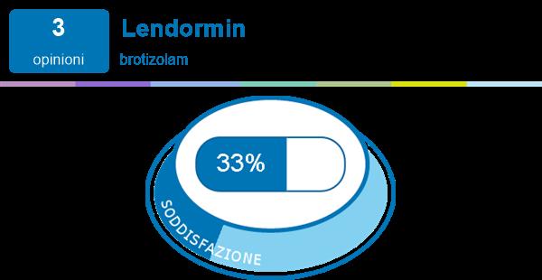 Lendormin | Farmaci: Esperienze ed effetti collaterali ...  Lendormin | Far...