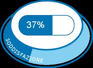 prednisone for dogs dosage for allergy