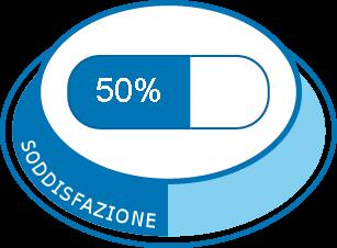 Antibiotici - tetracicline
